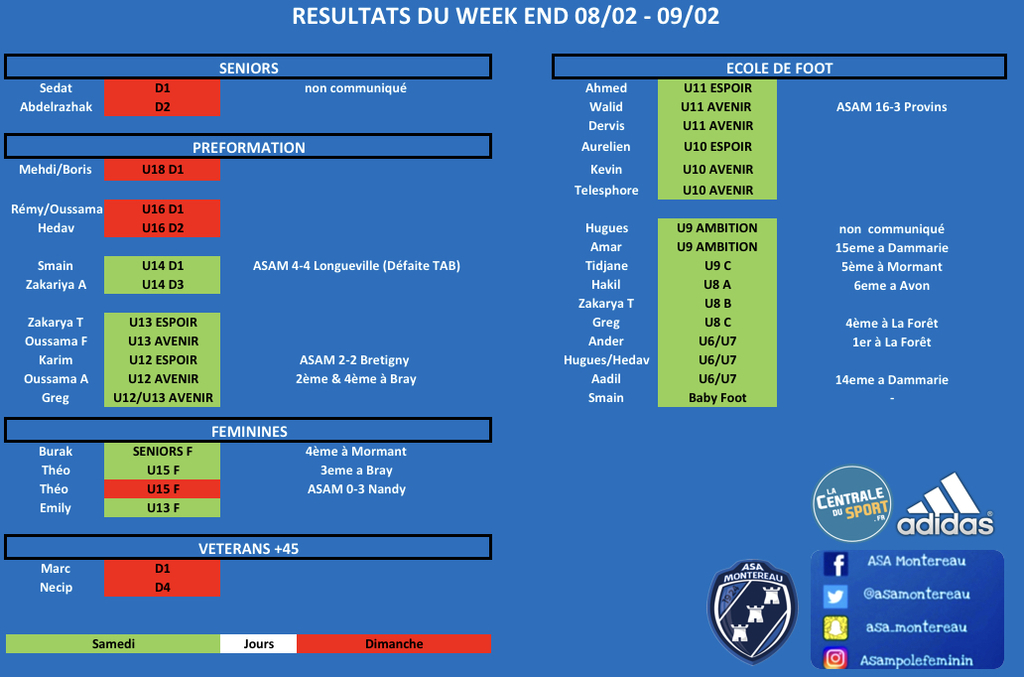 🚨Résultats du week end 08/02 & 09/02 🔵⚪️