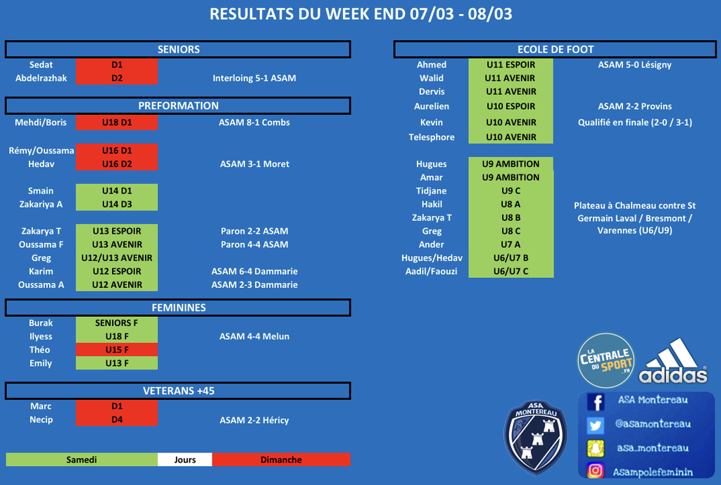 🚨Résultats du week-end 07/03 & 08/03 🔵⚪️